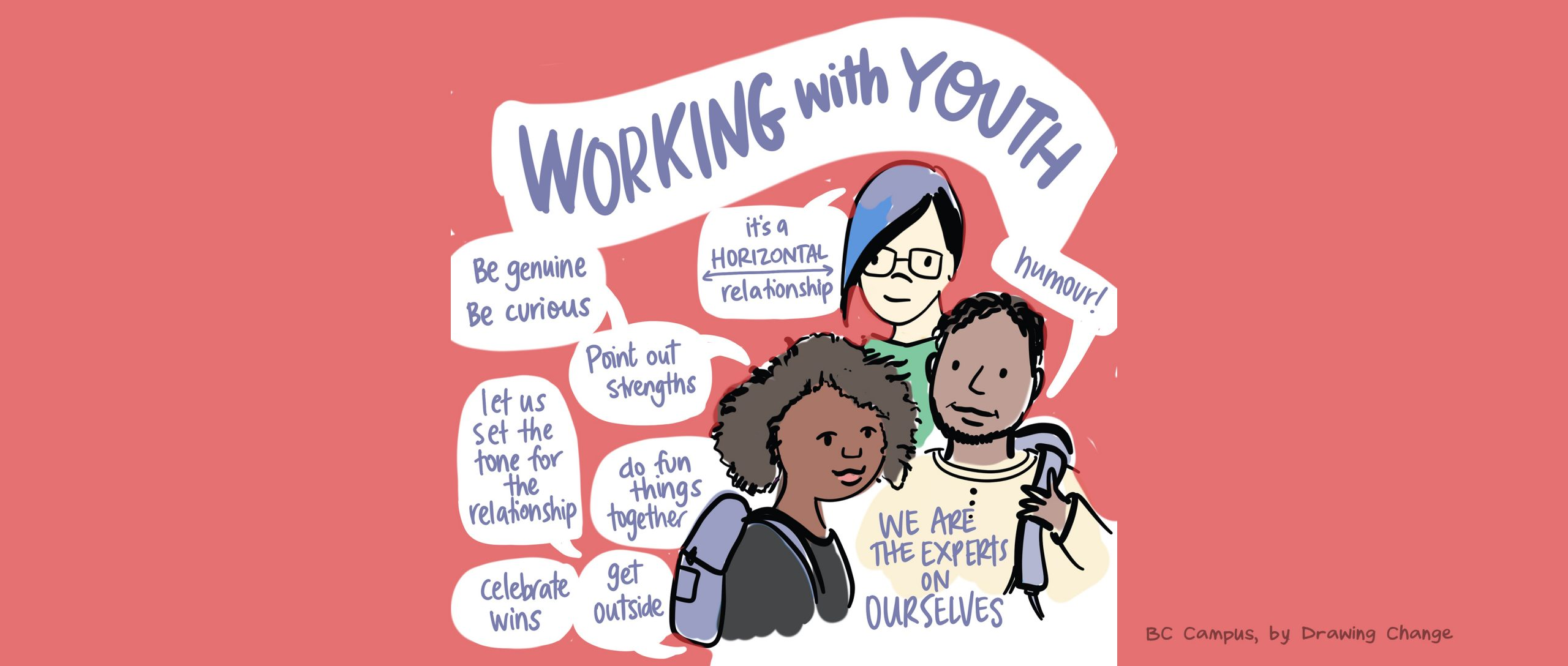 working with youth peer support curriculum bc campus