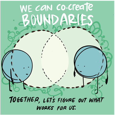 we can co-create boundaries peer support curriculum bc campus drawing change