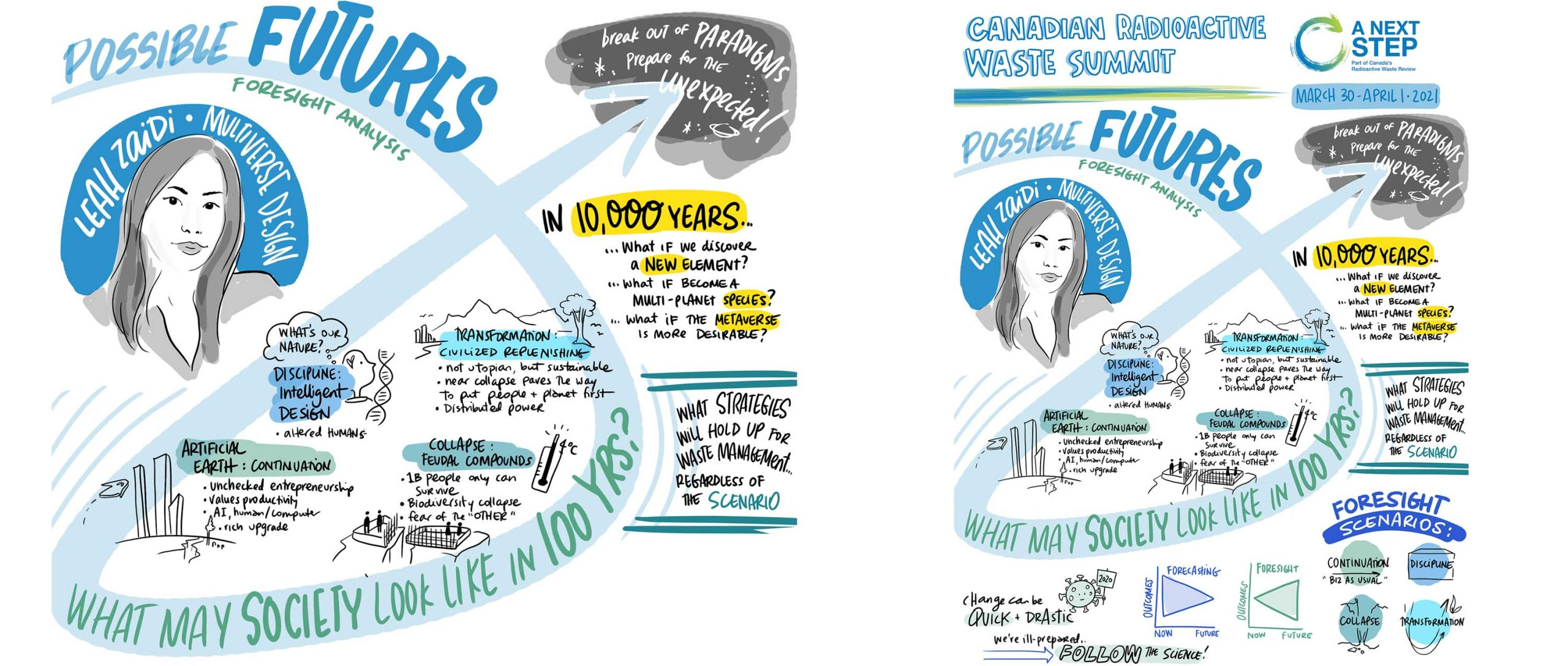 Canadian Radioactive Waste Summit Graphic Recordings Drawing Change foresight image