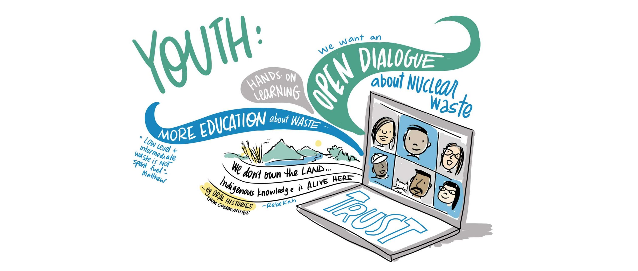 Canadian Radioactive Waste Summit Graphic Recordings Drawing Change youth image