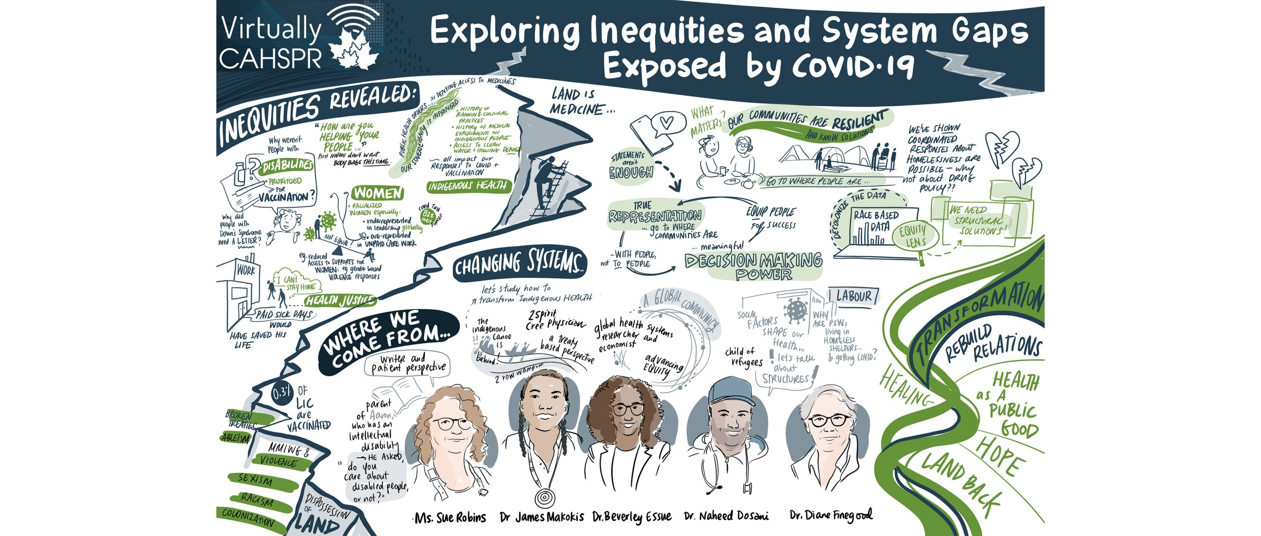 CAHSPR conference health equity graphic recording drawing change